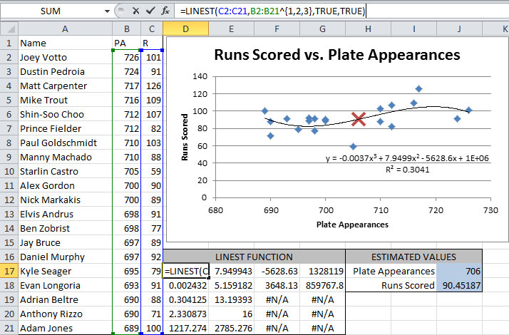 Use Excel's LINEST to Extract Coefficients from a Trendline